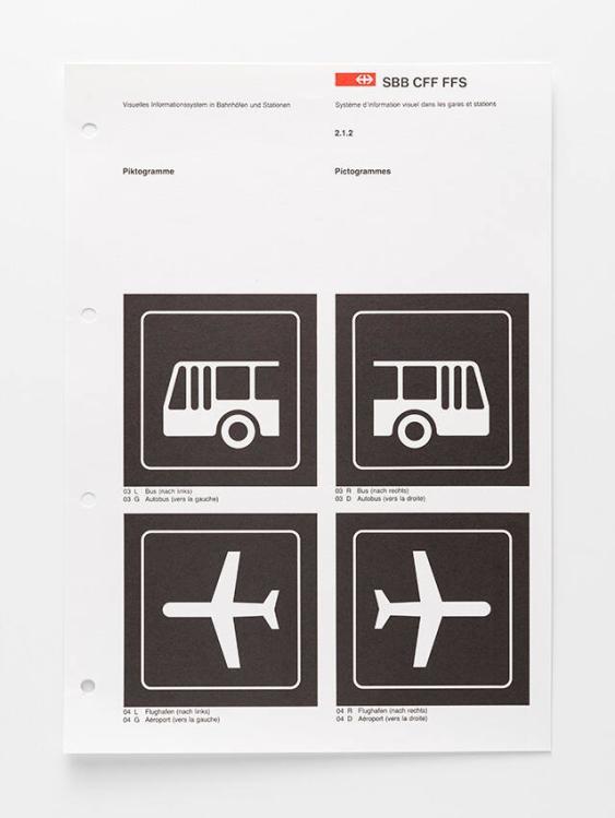 SBB CFF FFS -Visuelles Informationssystem in Bahnhöfen und Stationen